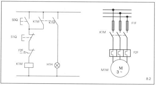 schema elettrico contattore e salvamotore schema